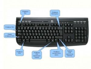 Клавитура